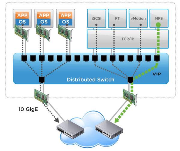 хостинг кв сервера для css v34
